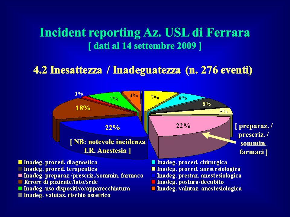 [ NB: notevole incidenza I.R. Anestesia ] [ preparaz. / prescriz. / sommin. farmaci ]