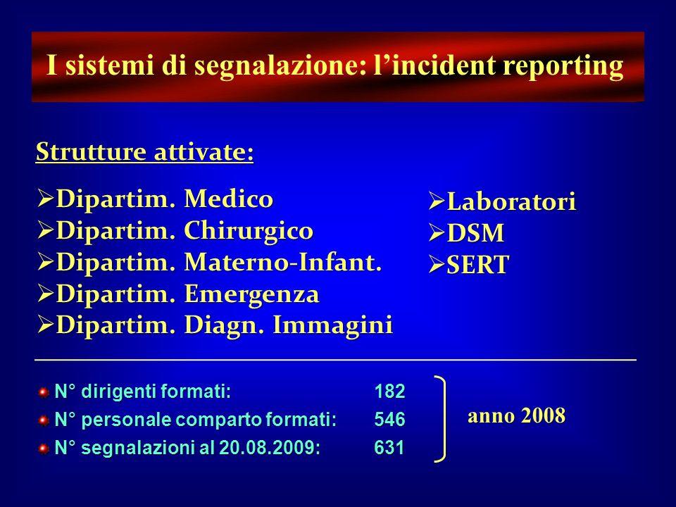 Agenzia Sanitaria RER Incident Reporting: aggiornamento al febbraio 2009