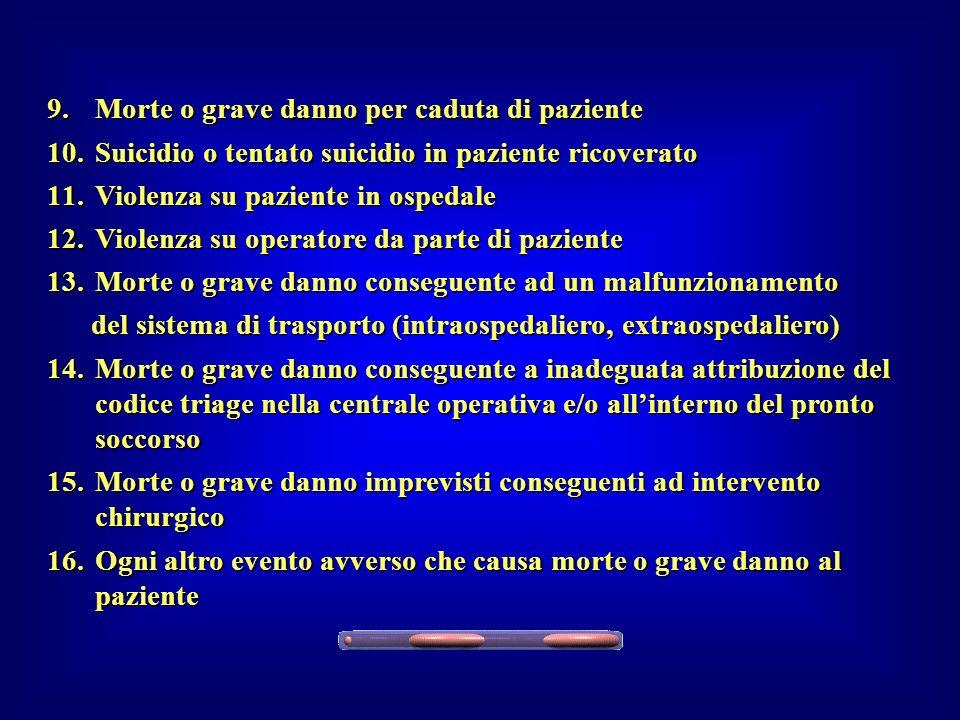 9.Morte o grave danno per caduta di paziente 10.Suicidio o tentato suicidio in paziente ricoverato 11.Violenza su paziente in ospedale 12.Violenza su