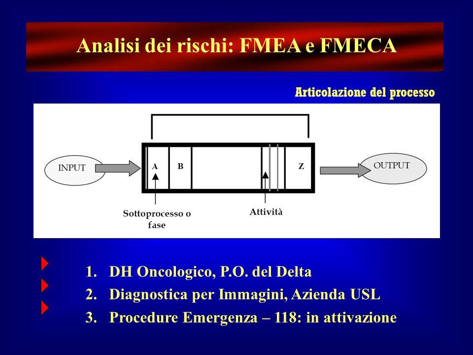 1.DH Oncologico, P.O. del Delta 2.Diagnostica per Immagini, Azienda USL 3.Procedure Emergenza – 118: in attivazione Articolazione del processo Analisi