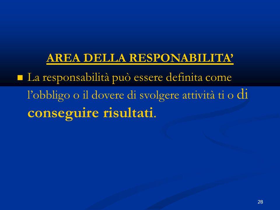 28 AREA DELLA RESPONABILITA La responsabilità può essere definita come lobbligo o il dovere di svolgere attività ti o di conseguire risultati.