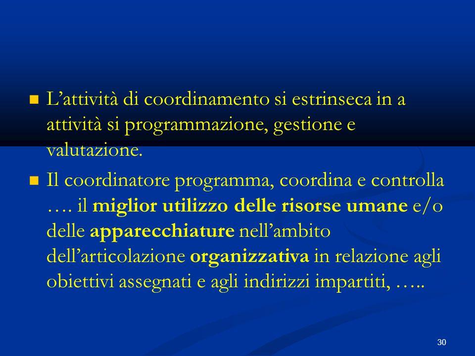 30 Lattività di coordinamento si estrinseca in a attività si programmazione, gestione e valutazione.