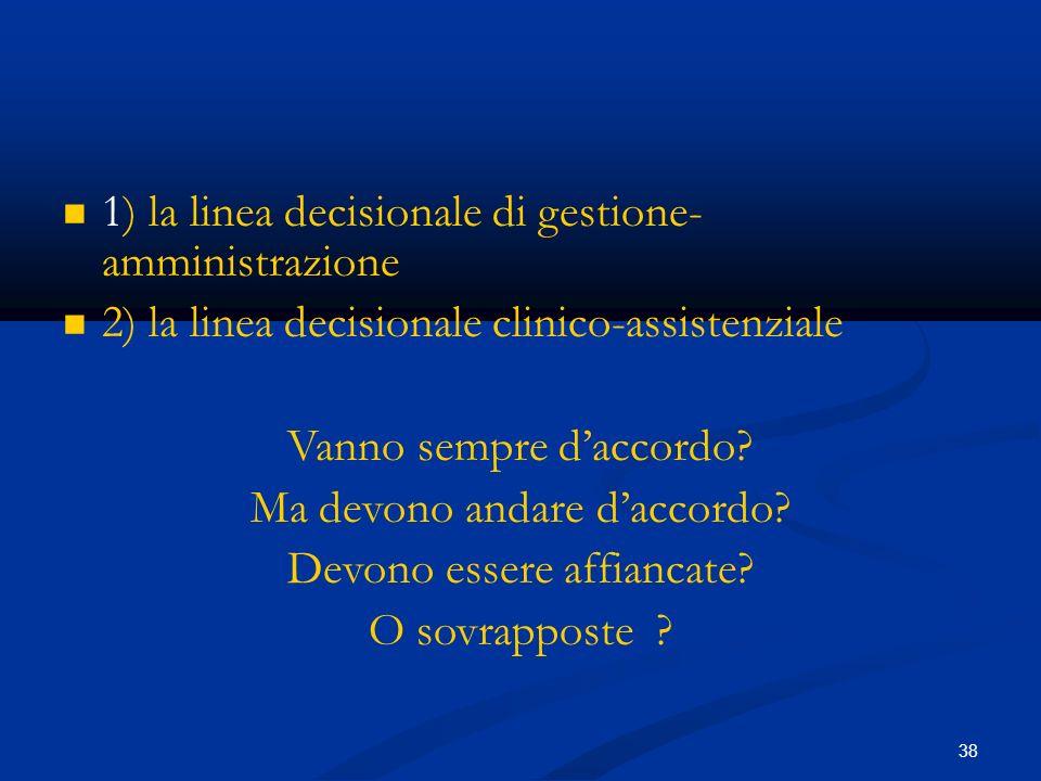 38 1) la linea decisionale di gestione- amministrazione 2) la linea decisionale clinico-assistenziale Vanno sempre daccordo.