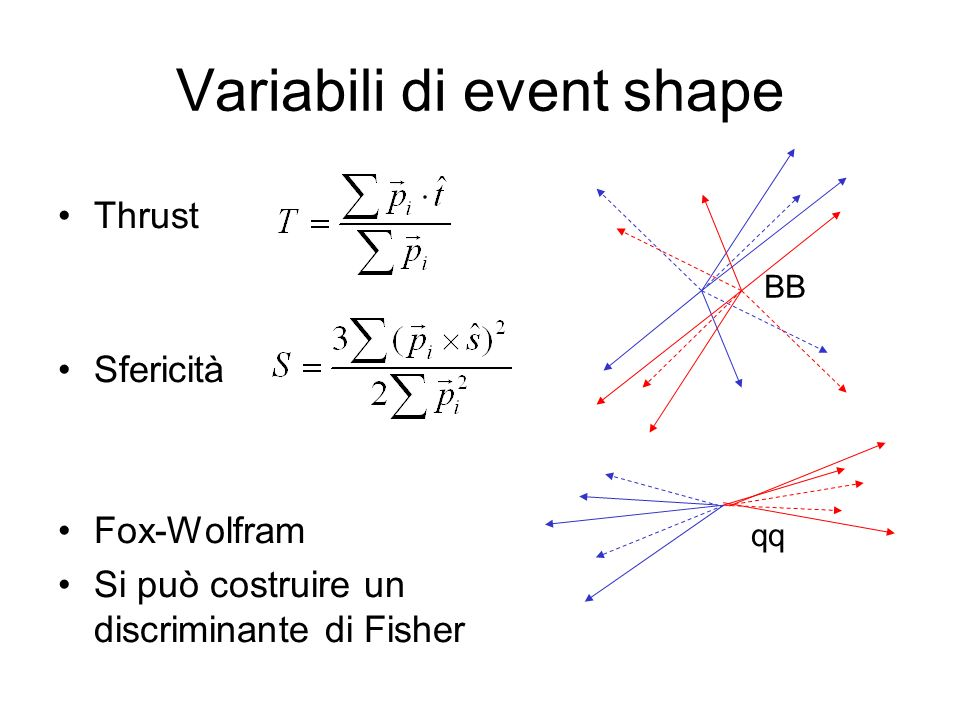 Variabili di event shape Thrust Sfericità Fox-Wolfram Si può costruire un discriminante di Fisher qq BB