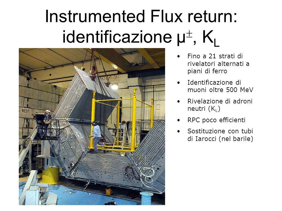 Instrumented Flux return: identificazione μ, K L Fino a 21 strati di rivelatori alternati a piani di ferro Identificazione di muoni oltre 500 MeV Rive
