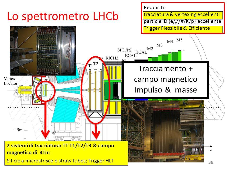 June 18th, 2008 Tracciamento + campo magnetico Impulso & masse 2 sistemi di tracciatura: TT T1/T2/T3 & campo magnetico di 4Tm Silicio a microstrisce e