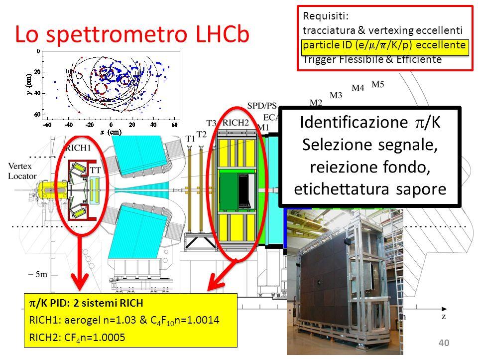 June 18th, 2008 /K PID: 2 sistemi RICH RICH1: aerogel n=1.03 & C 4 F 10 n=1.0014 RICH2: CF 4 n=1.0005 Identificazione /K Selezione segnale, reiezione