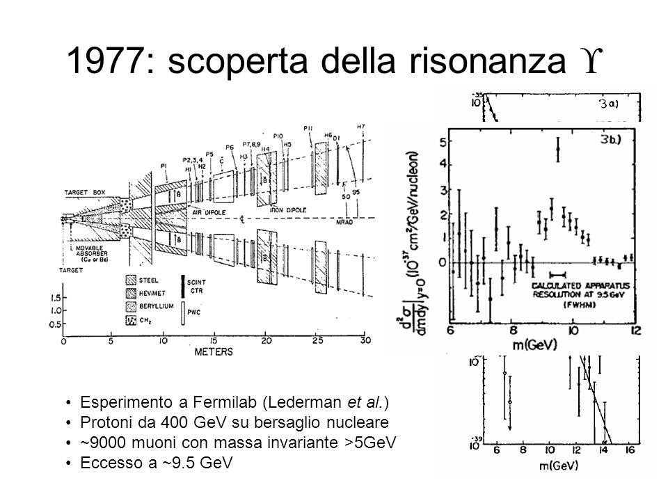 1977: scoperta della risonanza Esperimento a Fermilab (Lederman et al.) Protoni da 400 GeV su bersaglio nucleare ~9000 muoni con massa invariante >5Ge