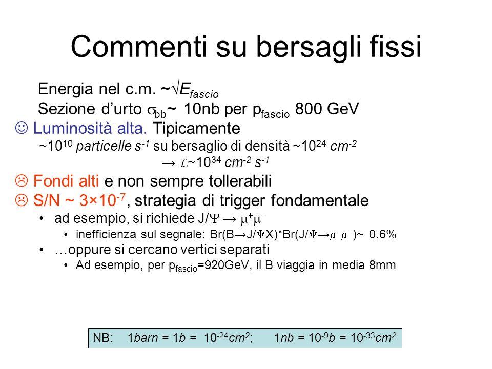 Commenti su bersagli fissi Energia nel c.m. ~E fascio Sezione durto bb ~ 10nb per p fascio 800 GeV Luminosità alta. Tipicamente ~10 10 particelle s -1