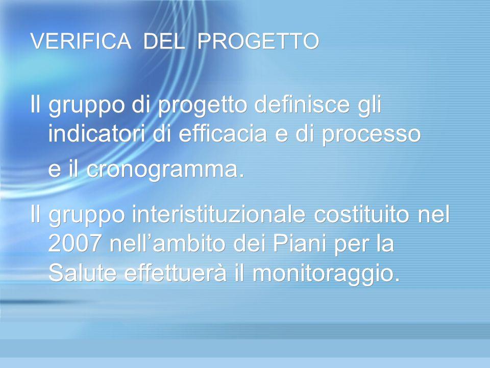 VERIFICA DEL PROGETTO Il gruppo di progetto definisce gli indicatori di efficacia e di processo e il cronogramma. Il gruppo interistituzionale costitu