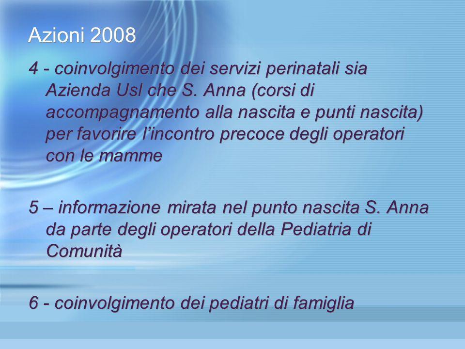 Azioni 2008 4 - coinvolgimento dei servizi perinatali sia Azienda Usl che S. Anna (corsi di accompagnamento alla nascita e punti nascita) per favorire