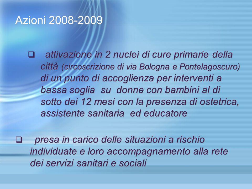 Azioni 2008-2009 Azioni 2008-2009 attivazione in 2 nuclei di cure primarie della città (circoscrizione di via Bologna e Pontelagoscuro) di un punto di