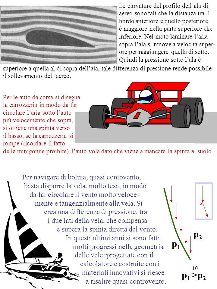 10 Per le auto da corsa si disegna la carrozzeria in modo da far circolare laria sotto lauto più velocemente che sopra, e si ottiene una spinta verso