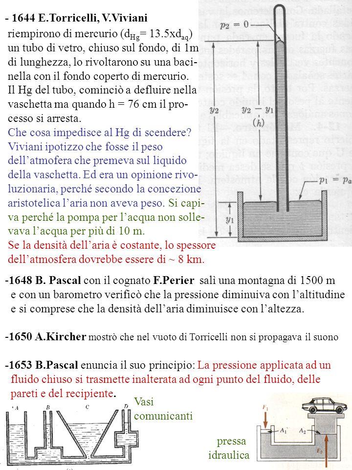 3 - 1644 E.Torricelli, V.Viviani riempirono di mercurio (d Hg = 13.5xd aq ) un tubo di vetro, chiuso sul fondo, di 1m di lunghezza, lo rivoltarono su