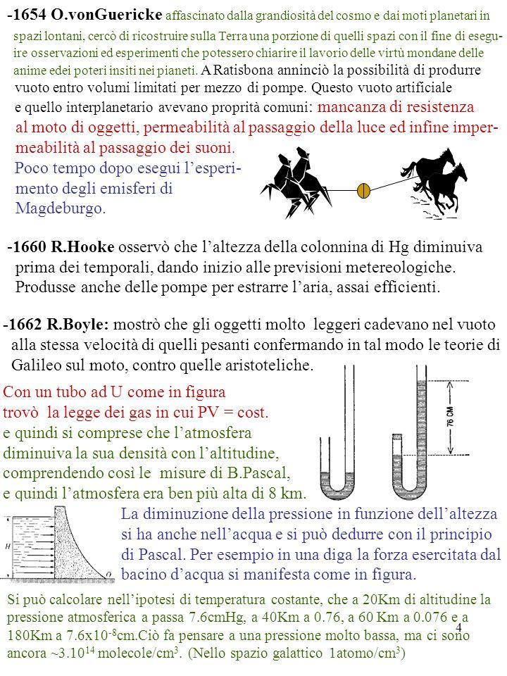 4 Con un tubo ad U come in figura trovò la legge dei gas in cui PV = cost. e quindi si comprese che latmosfera diminuiva la sua densità con laltitudin