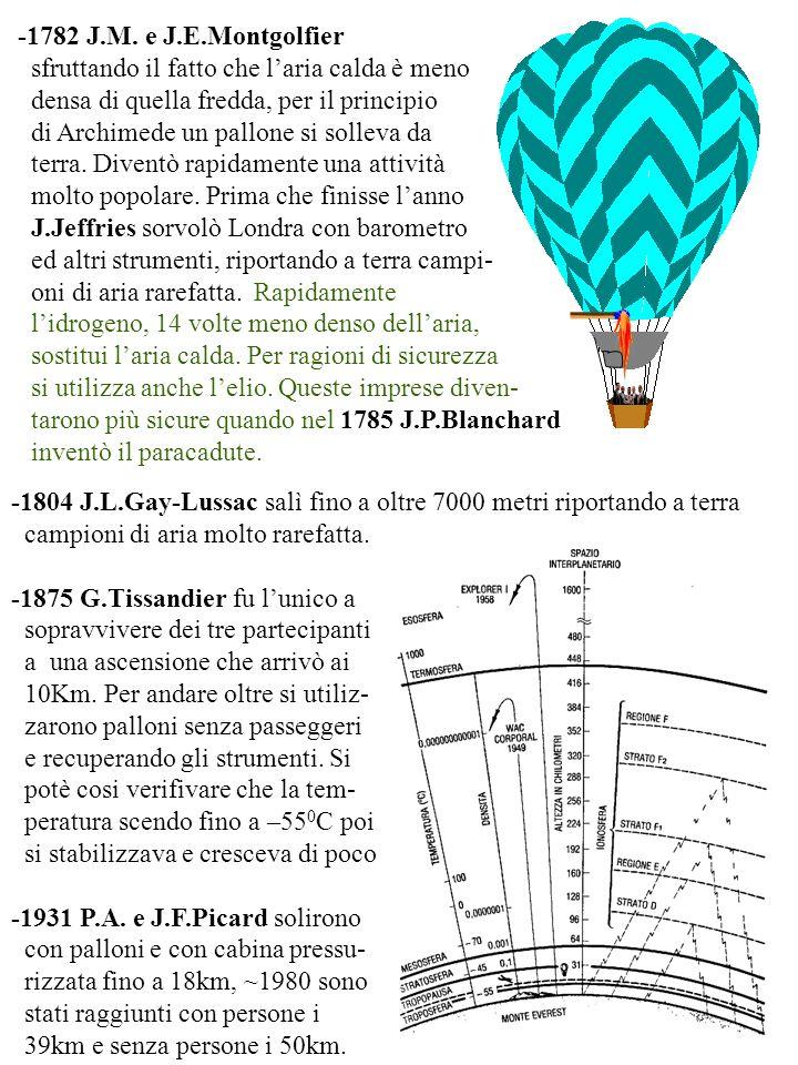6 -1782 J.M. e J.E.Montgolfier sfruttando il fatto che laria calda è meno densa di quella fredda, per il principio di Archimede un pallone si solleva