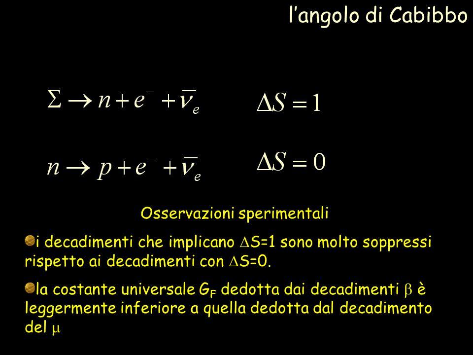 langolo di Cabibbo Osservazioni sperimentali i decadimenti che implicano S=1 sono molto soppressi rispetto ai decadimenti con S=0.