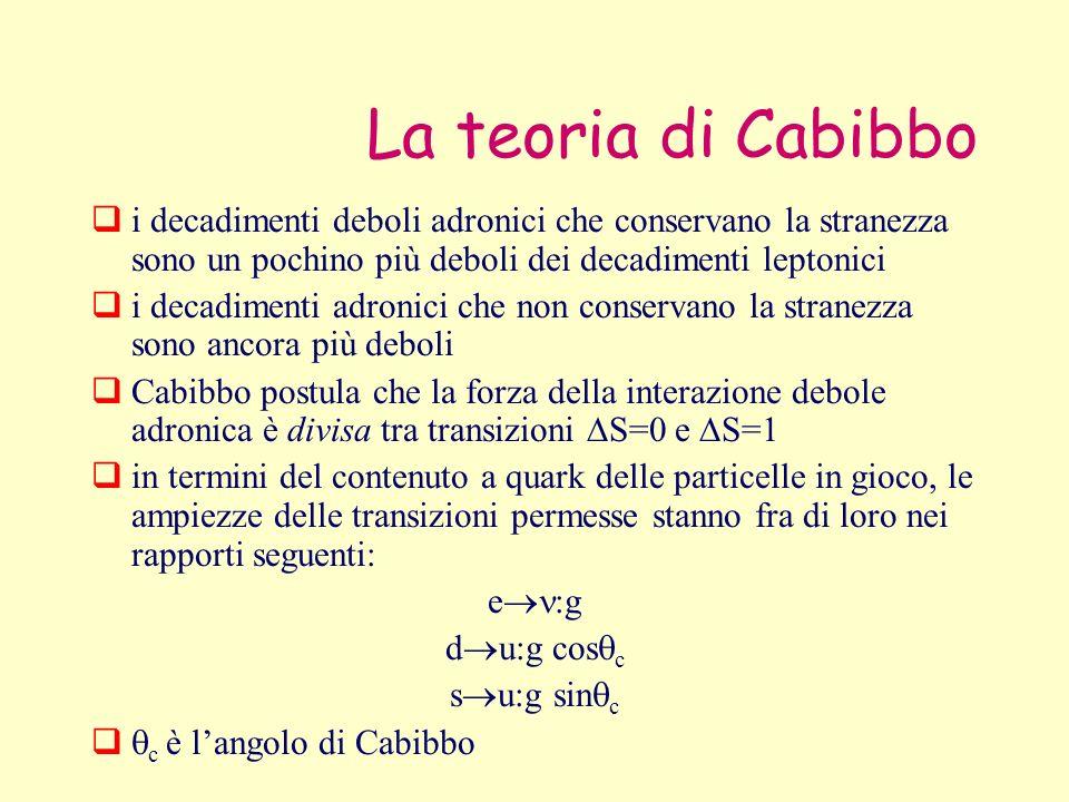 La teoria di Cabibbo i decadimenti deboli adronici che conservano la stranezza sono un pochino più deboli dei decadimenti leptonici i decadimenti adronici che non conservano la stranezza sono ancora più deboli Cabibbo postula che la forza della interazione debole adronica è divisa tra transizioni S=0 e S=1 in termini del contenuto a quark delle particelle in gioco, le ampiezze delle transizioni permesse stanno fra di loro nei rapporti seguenti: e :g d u:g cos c s u:g sin c c è langolo di Cabibbo