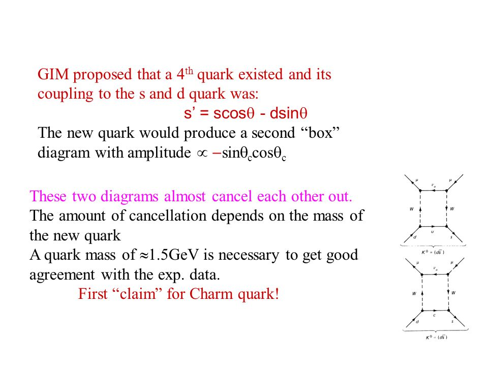 GIM proposed that a 4 th quark existed and its coupling to the s and d quark was: s = scos - dsin The new quark would produce a second box diagram with amplitude sin c cos c These two diagrams almost cancel each other out.