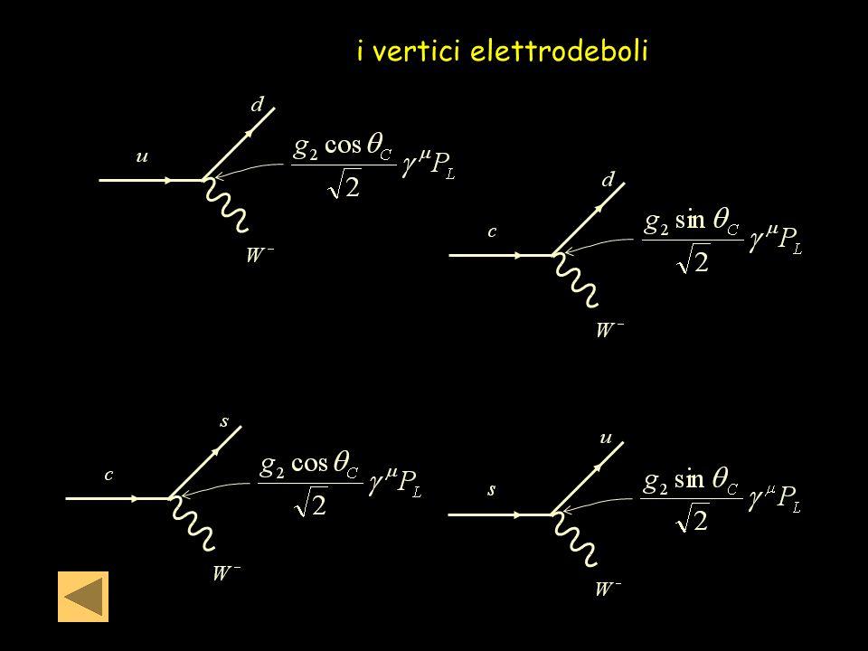 i vertici elettrodeboli