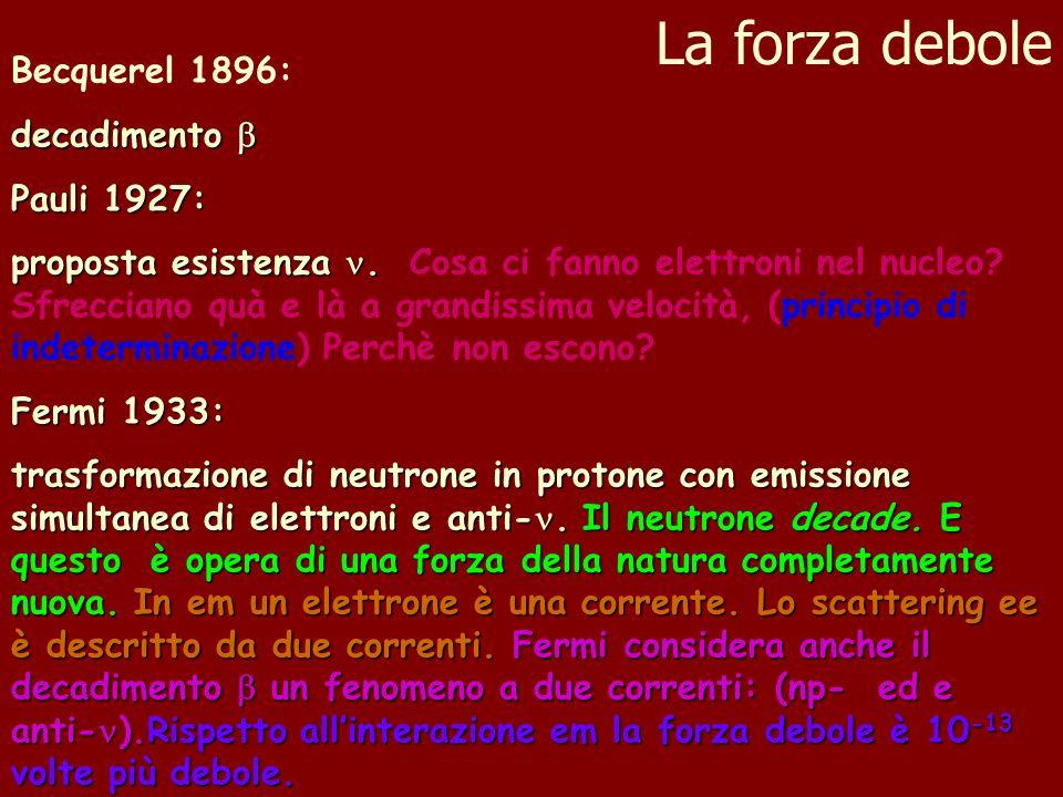 La forza debole Becquerel 1896: decadimento decadimento Pauli 1927: proposta esistenza.