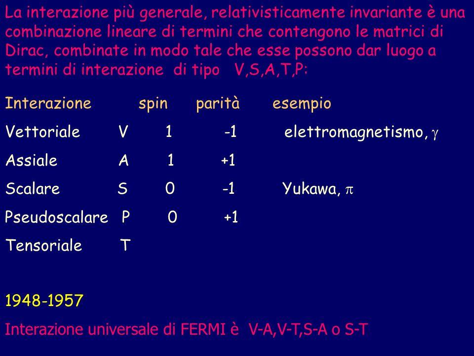 Interazione spin parità esempio Vettoriale V 1 -1 elettromagnetismo, Assiale A 1 +1 Scalare S 0 -1 Yukawa, Pseudoscalare P 0 +1 Tensoriale T La interazione più generale, relativisticamente invariante è una combinazione lineare di termini che contengono le matrici di Dirac, combinate in modo tale che esse possono dar luogo a termini di interazione di tipo V,S,A,T,P: Interazione universale di FERMI è V-A,V-T,S-A o S-T 1948-1957