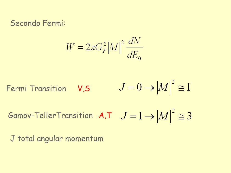 Secondo Fermi: Fermi Transition Gamov-TellerTransition J total angular momentum V,S A,T