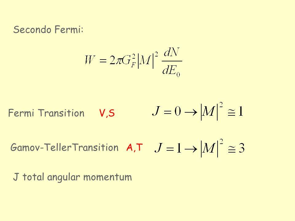 1958 Feynmann, Gell-Mann: teoria forza debole.(P.R.109/1 p193.