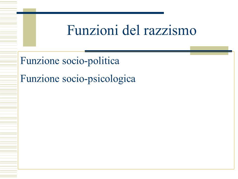 Funzioni del razzismo Funzione socio-politica Funzione socio-psicologica