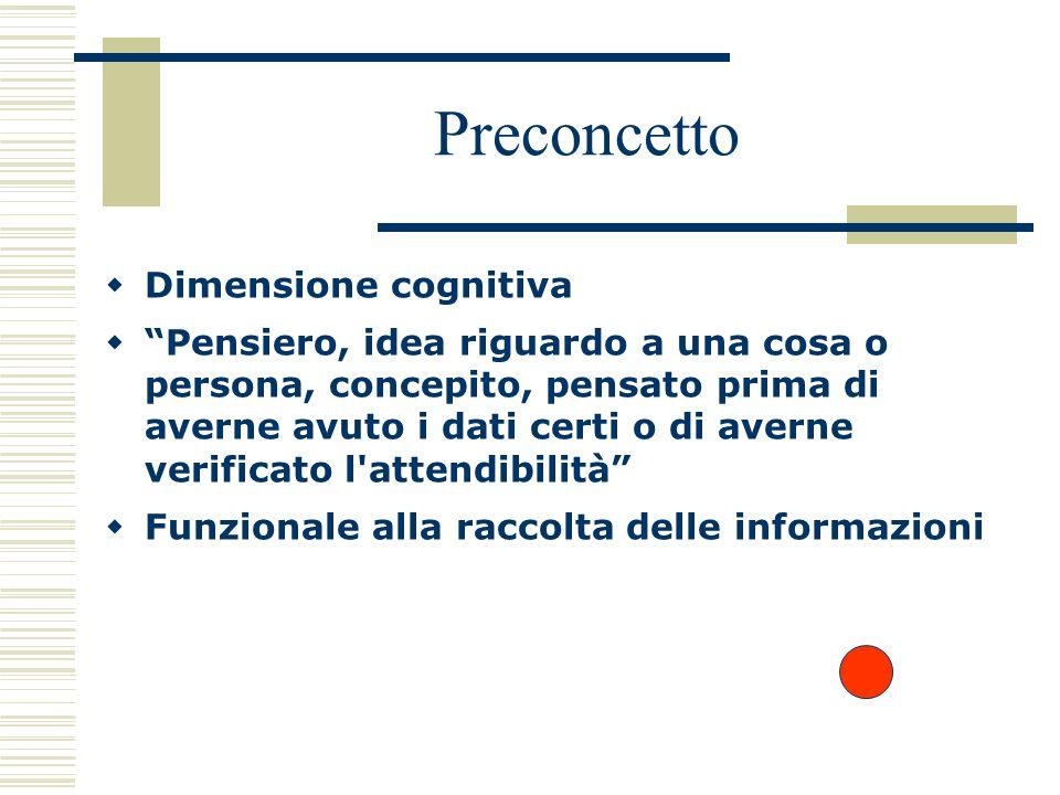 Preconcetto Dimensione cognitiva Pensiero, idea riguardo a una cosa o persona, concepito, pensato prima di averne avuto i dati certi o di averne verif