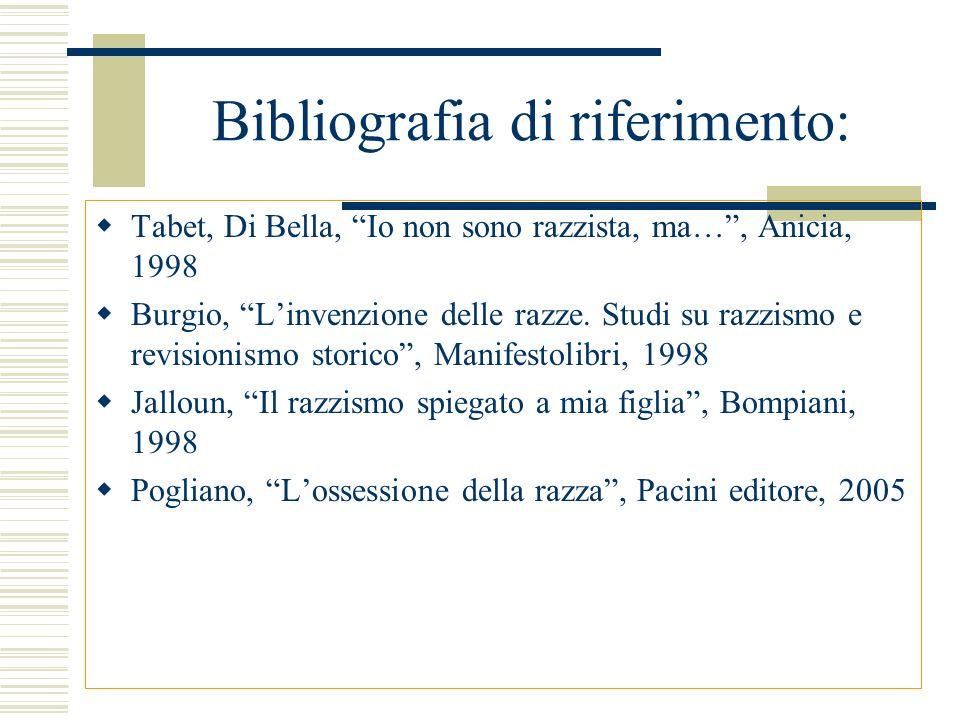 Bibliografia di riferimento: Tabet, Di Bella, Io non sono razzista, ma…, Anicia, 1998 Burgio, Linvenzione delle razze. Studi su razzismo e revisionism