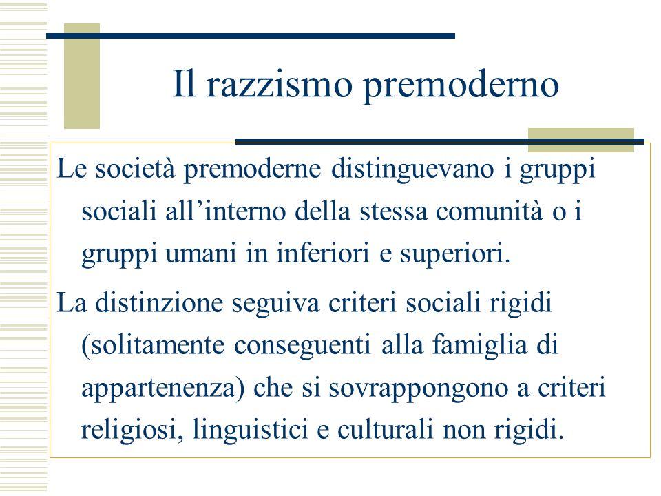 Il razzismo premoderno Le società premoderne distinguevano i gruppi sociali allinterno della stessa comunità o i gruppi umani in inferiori e superiori