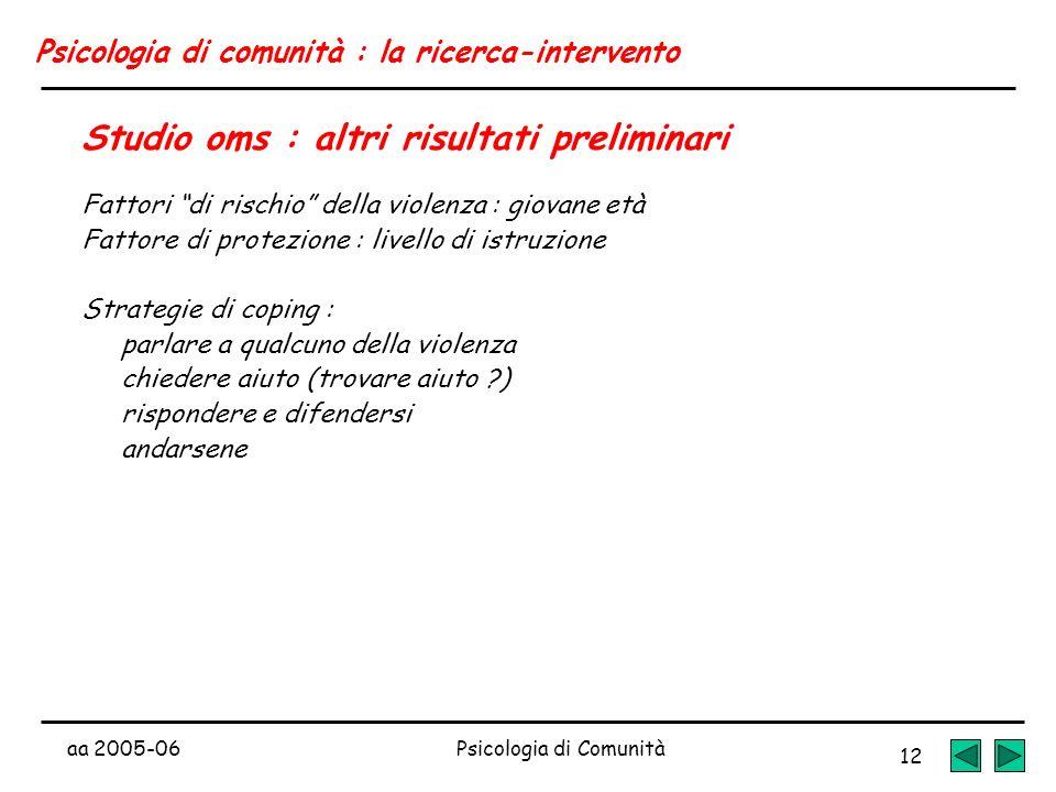 aa 2005-06Psicologia di Comunità 12 Psicologia di comunità : la ricerca-intervento Studio oms : altri risultati preliminari Fattori di rischio della v