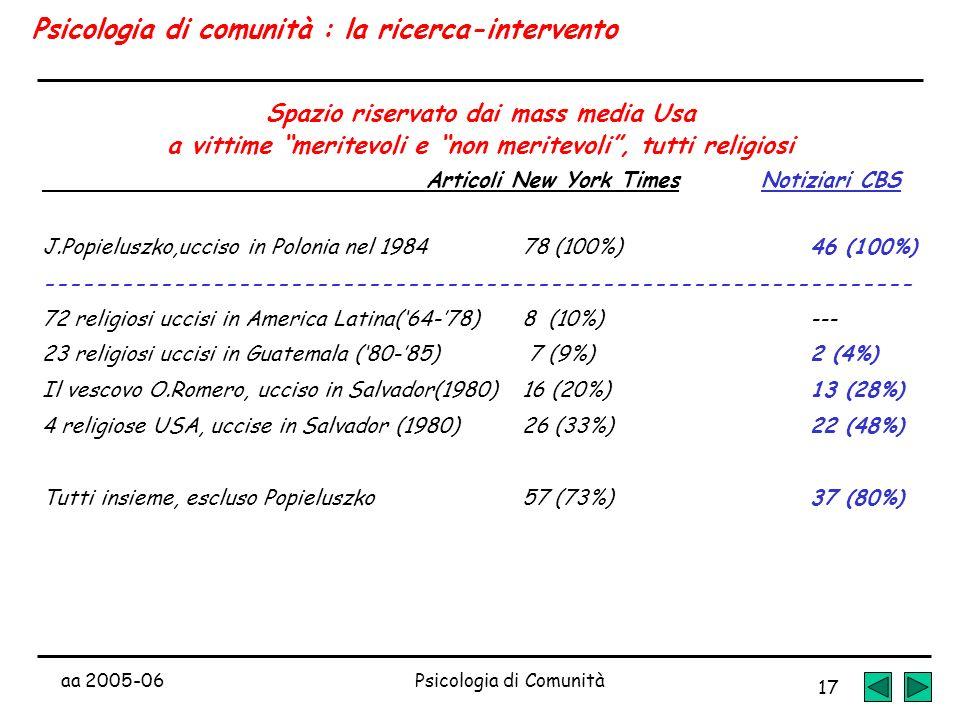 aa 2005-06Psicologia di Comunità 17 Psicologia di comunità : la ricerca-intervento Spazio riservato dai mass media Usa a vittime meritevoli e non meri