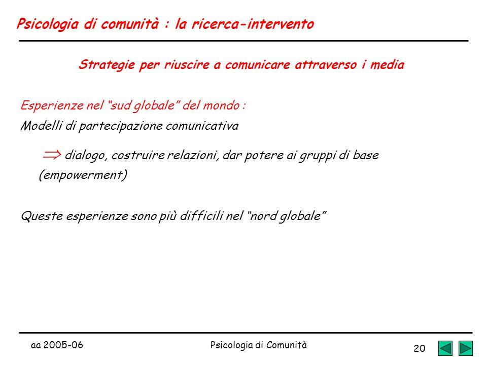 aa 2005-06Psicologia di Comunità 20 Psicologia di comunità : la ricerca-intervento Strategie per riuscire a comunicare attraverso i media Esperienze n