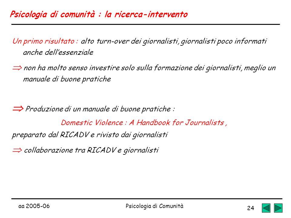 aa 2005-06Psicologia di Comunità 24 Psicologia di comunità : la ricerca-intervento Un primo risultato : alto turn-over dei giornalisti, giornalisti po