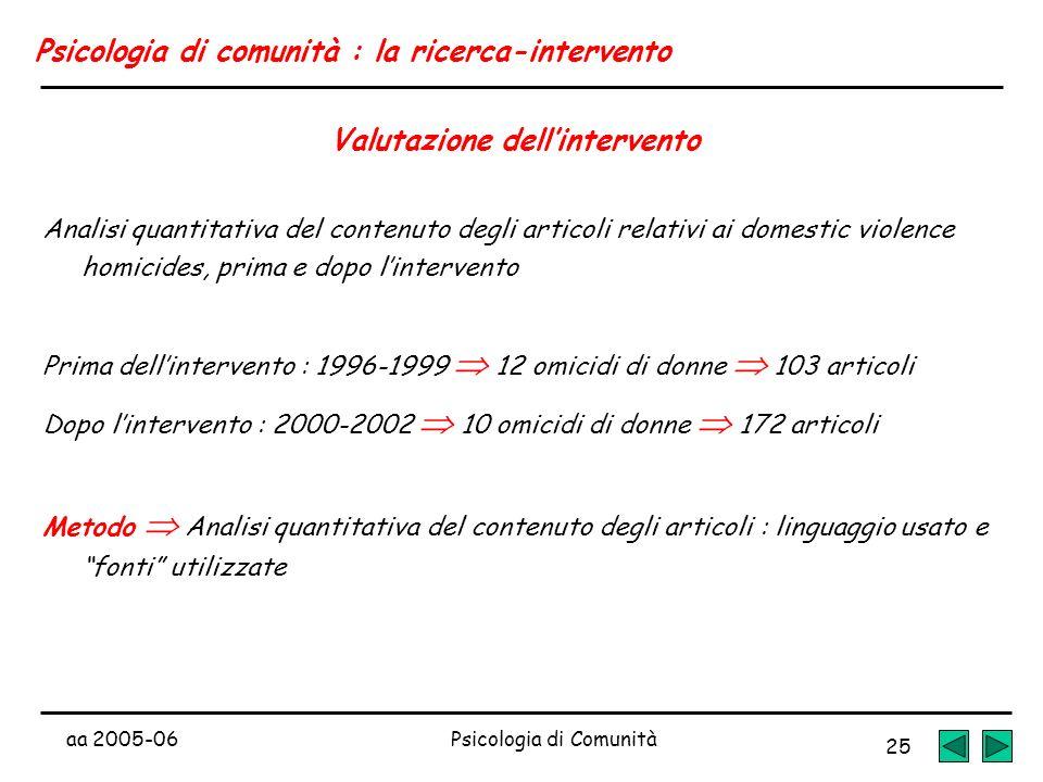 aa 2005-06Psicologia di Comunità 25 Psicologia di comunità : la ricerca-intervento Valutazione dellintervento Analisi quantitativa del contenuto degli
