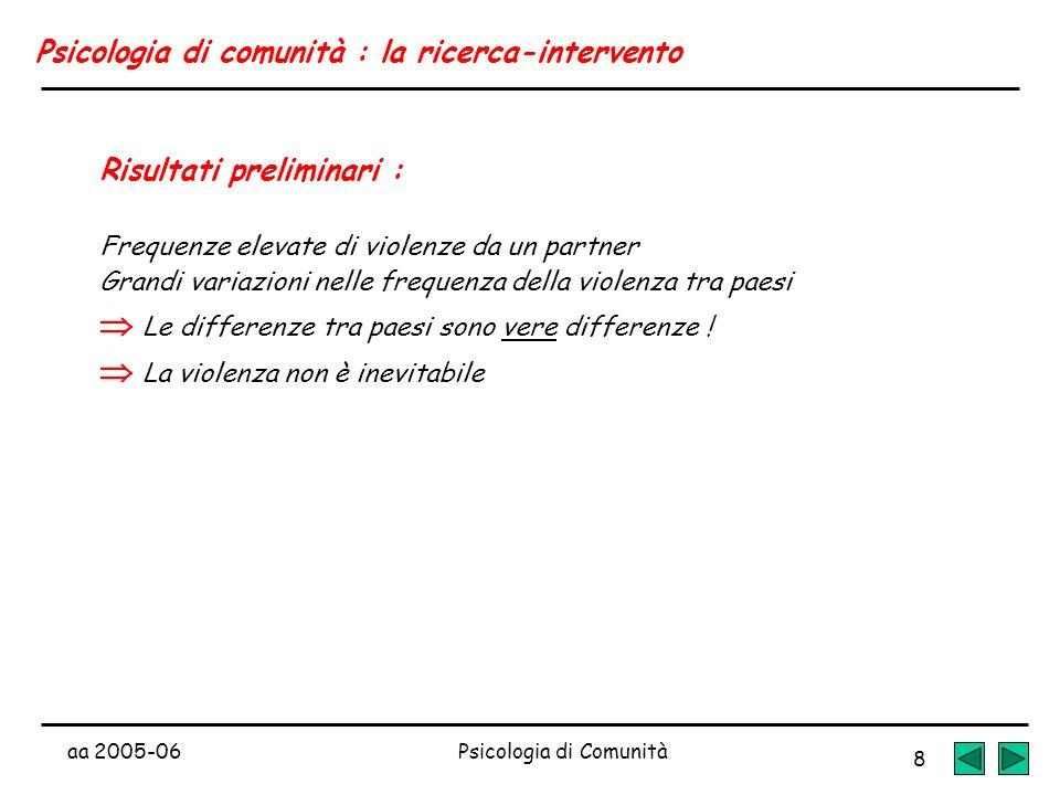 aa 2005-06Psicologia di Comunità 8 Psicologia di comunità : la ricerca-intervento Risultati preliminari : Frequenze elevate di violenze da un partner