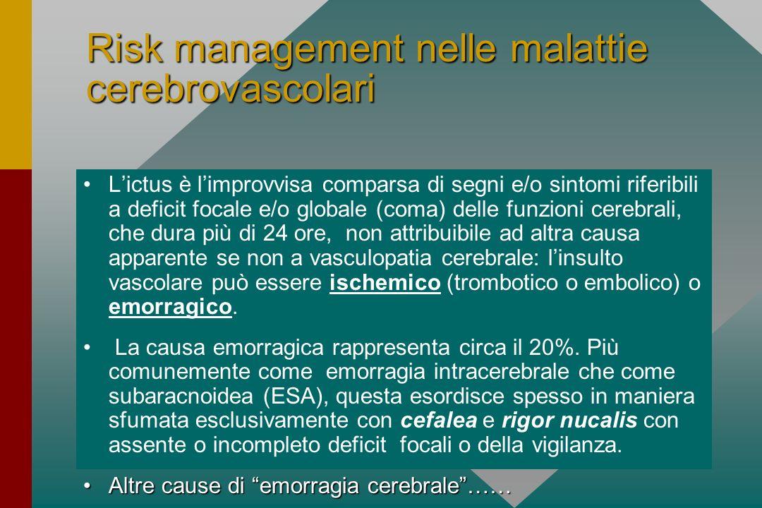 Ictus emorragico Il 20% degli ictus è di natura emorragica.