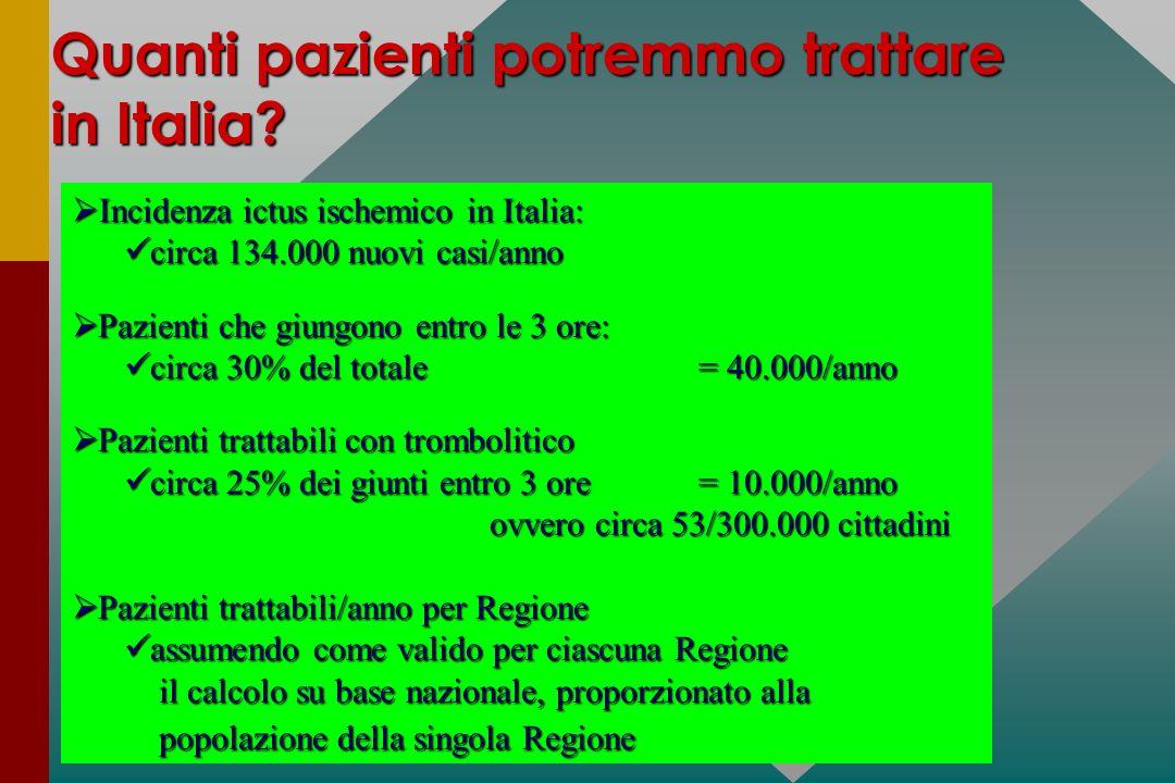 Quanti pazienti potremmo trattare in Italia? Incidenza ictus ischemico in Italia: Incidenza ictus ischemico in Italia: circa 134.000 nuovi casi/anno c