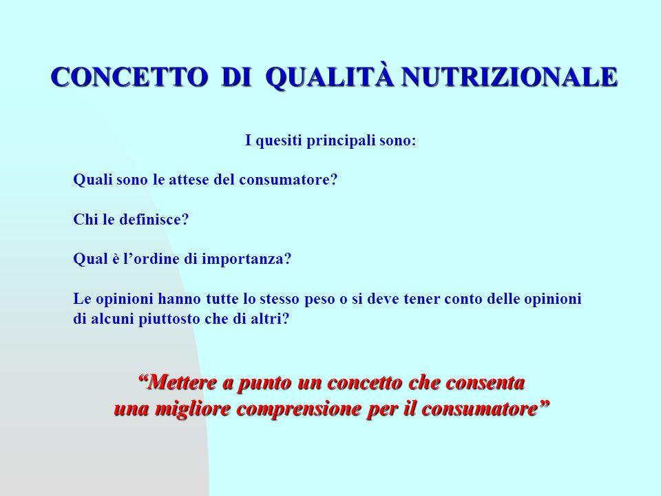 CONCETTO DI QUALITÀ NUTRIZIONALE CONCETTO DI QUALITÀ NUTRIZIONALE I quesiti principali sono: Quali sono le attese del consumatore.