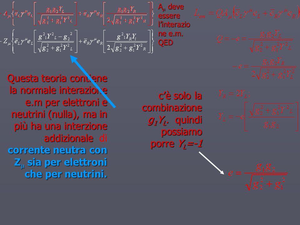 A deve essere linterazio ne e.m. QED cè solo la combinazione g 1 Y L. quindi possiamo porre Y L =-1 Questa teoria contiene la normale interazione e.m