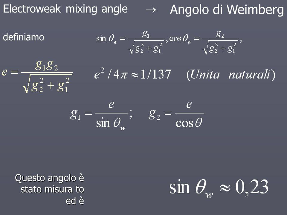 Electroweak mixing angle Angolo di Weimberg Questo angolo è stato misura to ed è definiamo