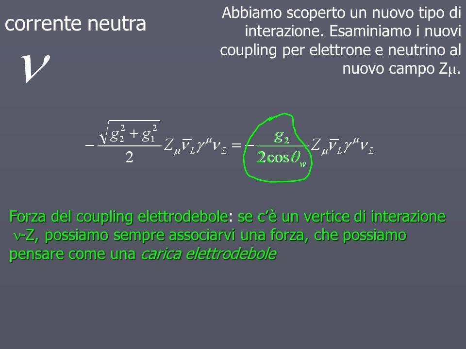Abbiamo scoperto un nuovo tipo di interazione. Esaminiamo i nuovi coupling per elettrone e neutrino al nuovo campo Z. corrente neutra Forza del coupli