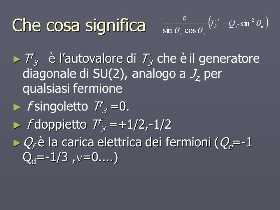 Che cosa significa T f 3 è lautovalore di T 3 T f 3 è lautovalore di T 3 che è il generatore diagonale di SU(2), analogo a J z, per qualsiasi fermione