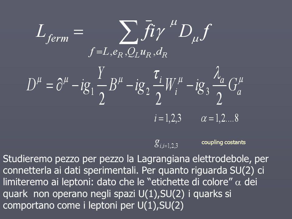 coupling costants Studieremo pezzo per pezzo la Lagrangiana elettrodebole, per connetterla ai dati sperimentali. Per quanto riguarda SU(2) ci limitere