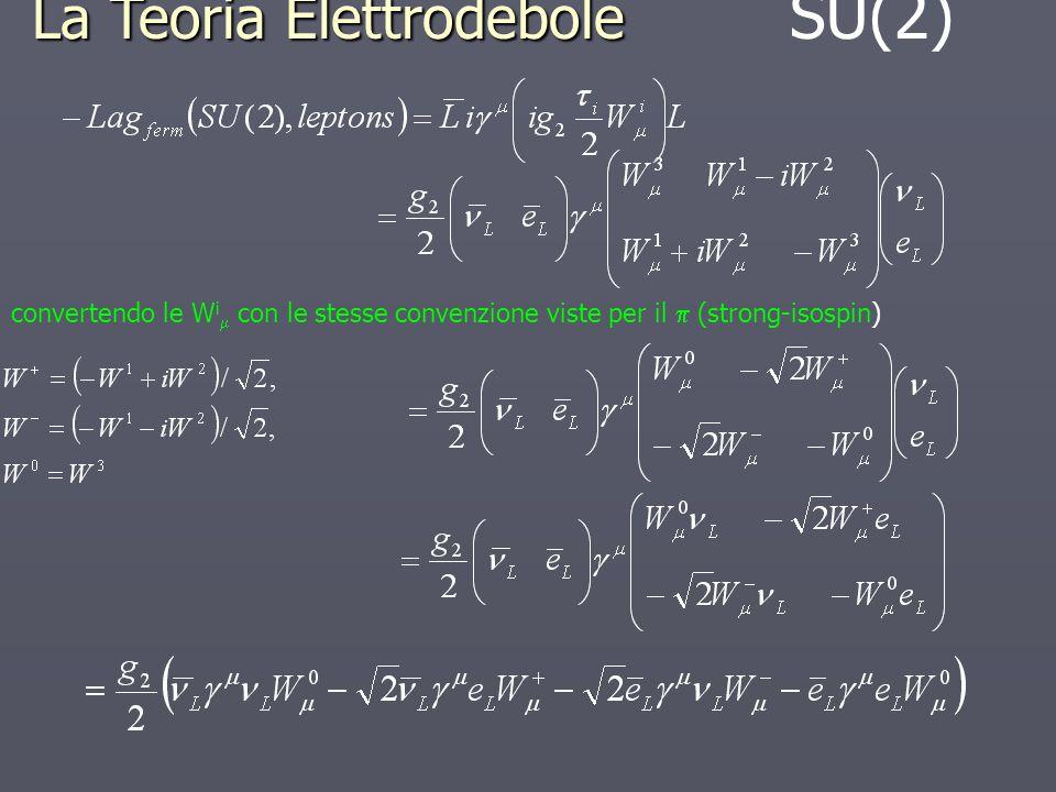 convertendo le W i con le stesse convenzione viste per il (strong-isospin) La Teoria Elettrodebole La Teoria Elettrodebole SU(2)