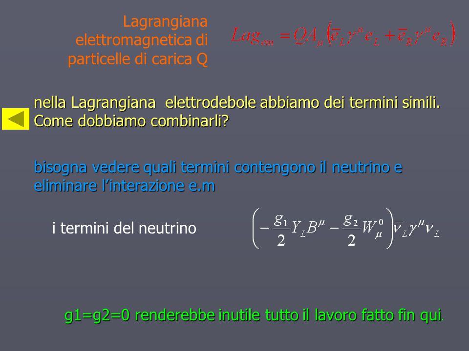 Lagrangiana elettromagnetica di particelle di carica Q nella Lagrangiana elettrodebole abbiamo dei termini simili. Come dobbiamo combinarli? g1=g2=0 r