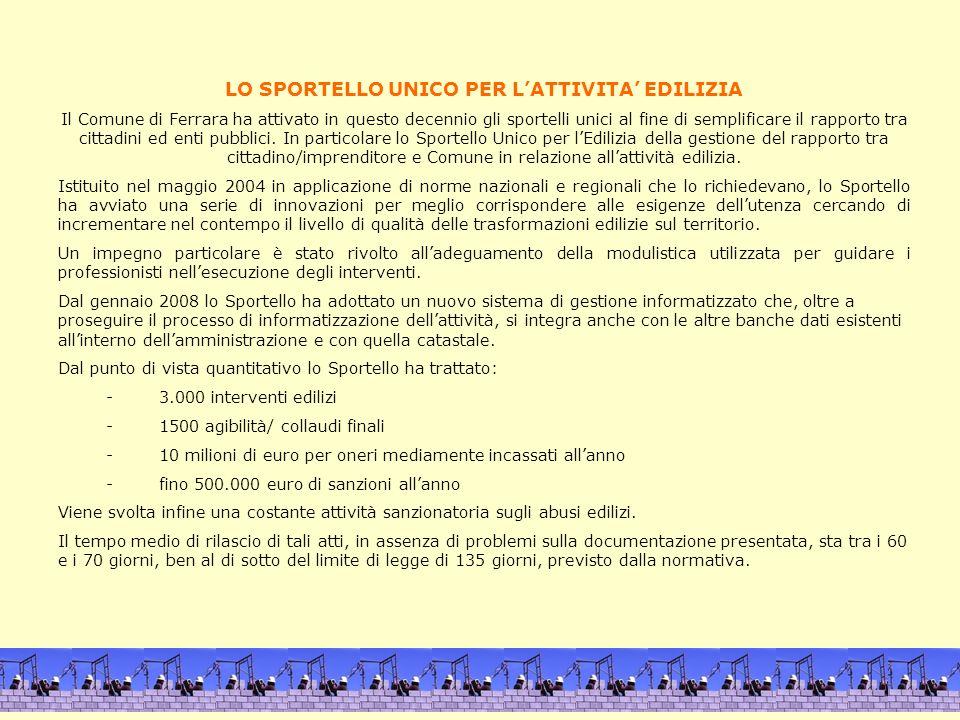LO SPORTELLO UNICO PER LATTIVITA EDILIZIA Il Comune di Ferrara ha attivato in questo decennio gli sportelli unici al fine di semplificare il rapporto tra cittadini ed enti pubblici.