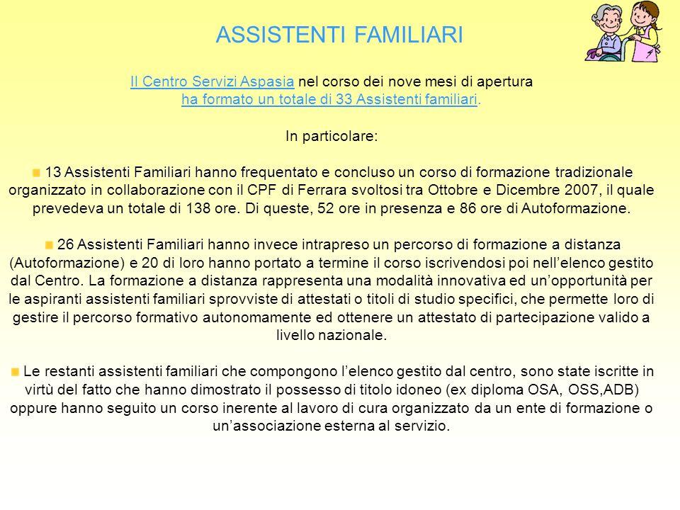 ASSISTENTI FAMILIARI Il Centro Servizi Aspasia nel corso dei nove mesi di apertura ha formato un totale di 33 Assistenti familiari.